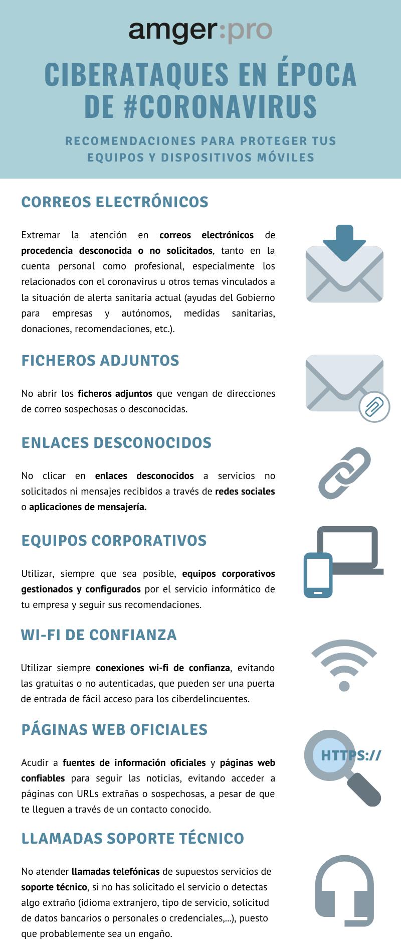 amgerpro_infografia recomendaciones ciberseguridad