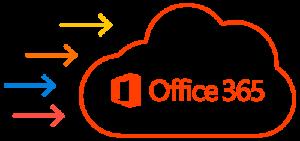 amgerpro migracion a Microsoft Office 365
